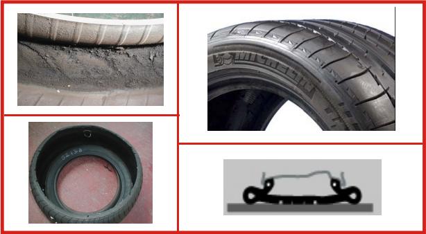 Danneggiamento pneumatici: usura circolare sul fianco?