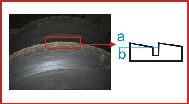 Danneggiamento pneumatici: usura a dente di sega